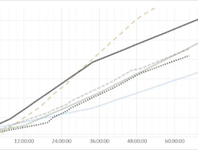 tabla-valores-hormigon-2