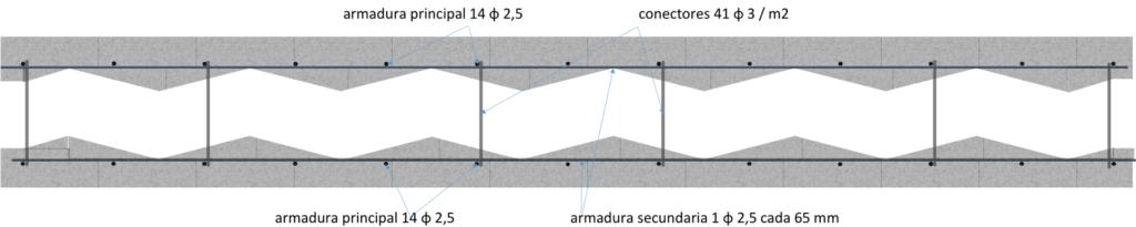 ensayo de carga cíclica de paneles baupanel