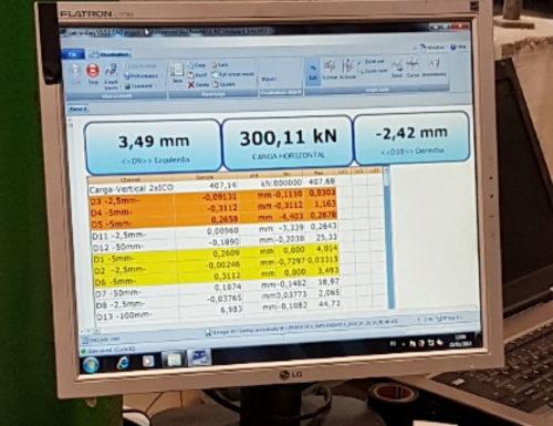 monitorización de carga, ensayos baupanel