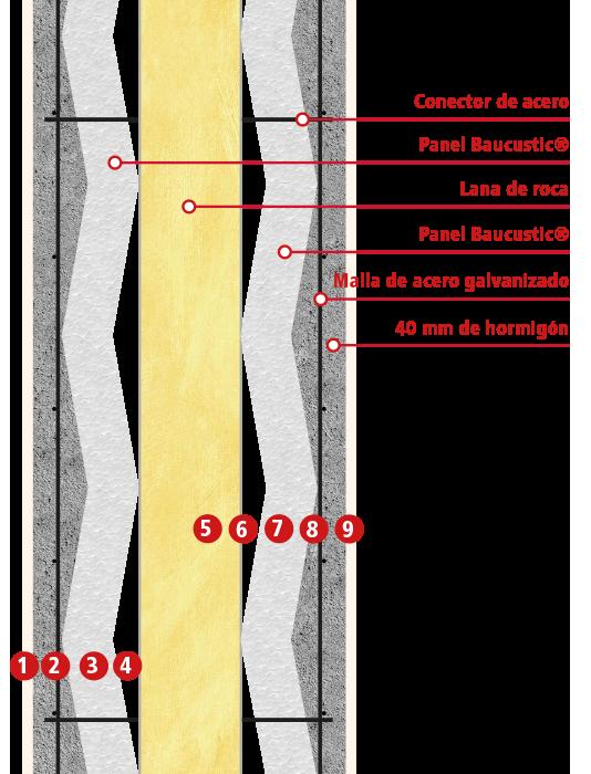 Baucustic dibujo sección esquema