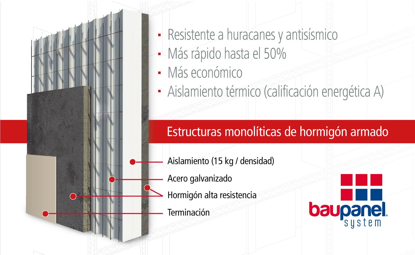 Esquema de capas Baupanel System. Construcción más rápida y rentable