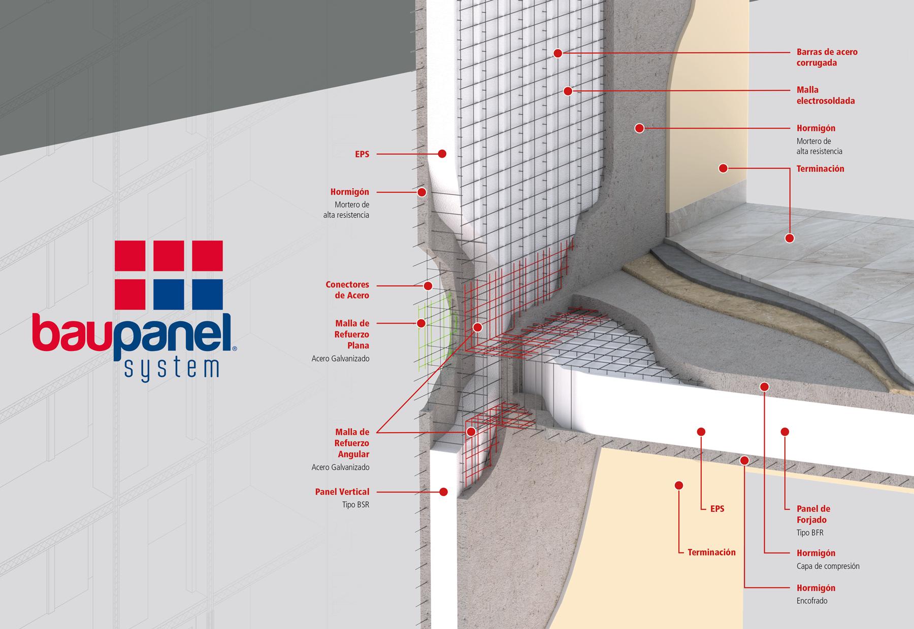 Paneles de hormigón armado con núcleo de eps para la construir una casa de forma rápida y eficiente, con calificación energética A