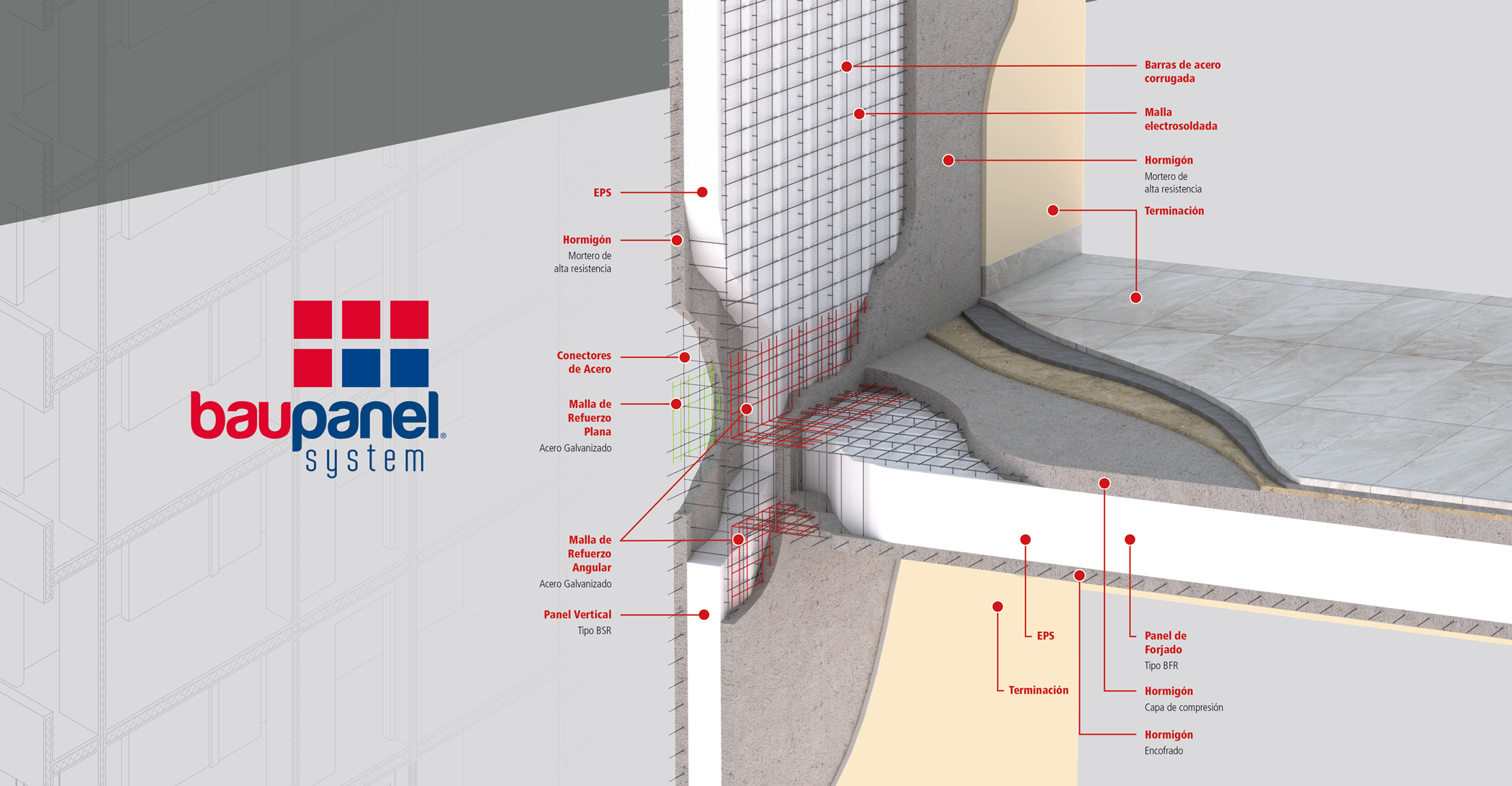 Baupanel 174 System Efficient Building Solutions