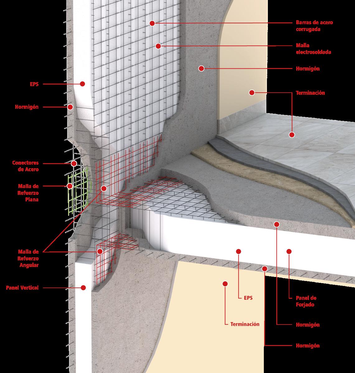 Sección panel de hormigón, eps y malla de acero galvanizado